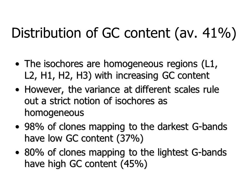 Distribution of GC content (av.
