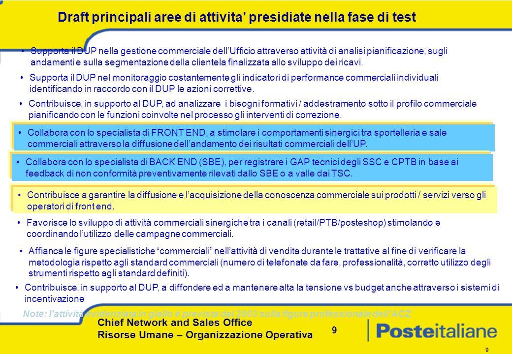 Chief Network and Sales Office Risorse Umane – Organizzazione Operativa 10 Contenuti del documento 1.Obiettivi del documento ed ipotesi organizzative 2.Evidenze qualitative 3.Evidenze quantitative
