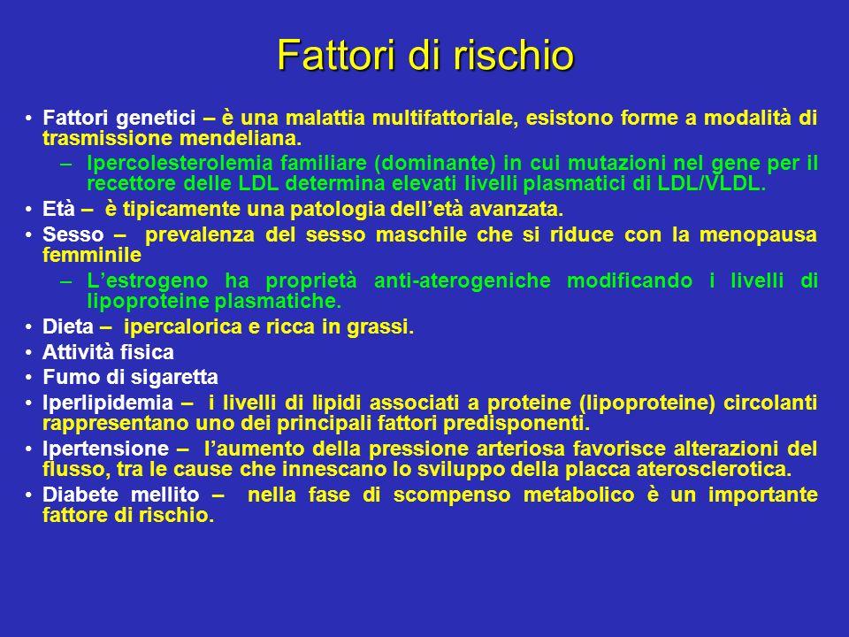 Fattori di rischio Fattori genetici – è una malattia multifattoriale, esistono forme a modalità di trasmissione mendeliana. –Ipercolesterolemia famili
