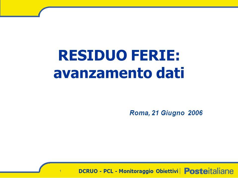 DCRUO - PCL - Monitoraggio Obiettivi 1 RESIDUO FERIE: avanzamento dati Roma, 21 Giugno 2006