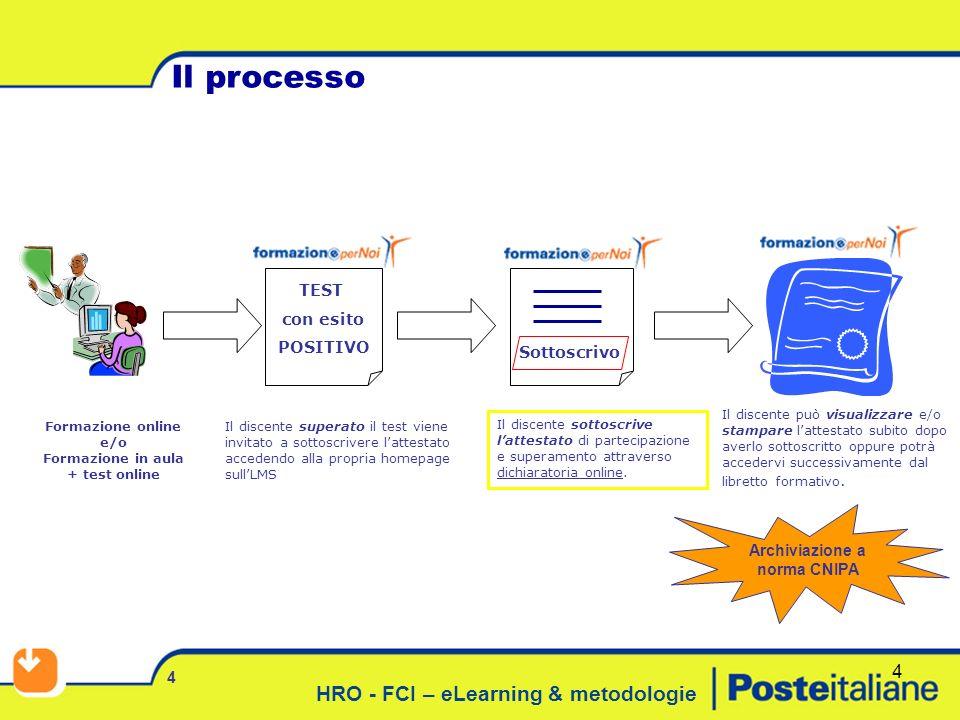 HRO - FCI – eLearning & metodologie 4 4 Il processo Formazione online e/o Formazione in aula + test online Il discente sottoscrive lattestato di partecipazione e superamento attraverso dichiaratoria online.