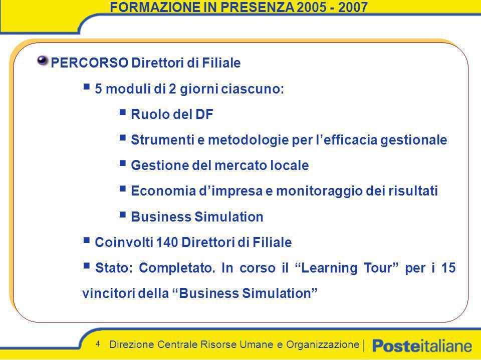 Direzione Centrale Risorse Umane e Organizzazione 4 FORMAZIONE IN PRESENZA 2005 - 2007 PERCORSO Direttori di Filiale 5 moduli di 2 giorni ciascuno: Ru