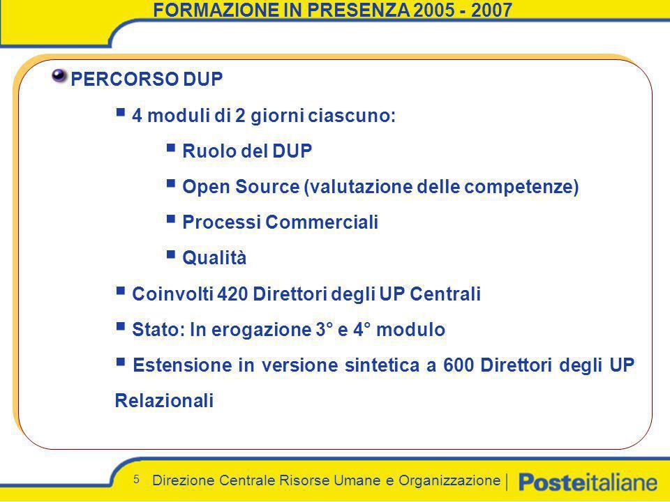 Direzione Centrale Risorse Umane e Organizzazione 5 FORMAZIONE IN PRESENZA 2005 - 2007 PERCORSO DUP 4 moduli di 2 giorni ciascuno: Ruolo del DUP Open