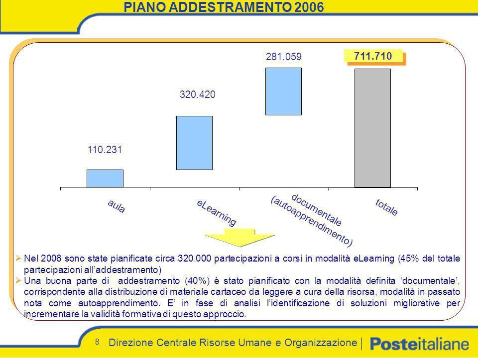 Direzione Centrale Risorse Umane e Organizzazione 8 PIANO ADDESTRAMENTO 2006 Nel 2006 sono state pianificate circa 320.000 partecipazioni a corsi in m