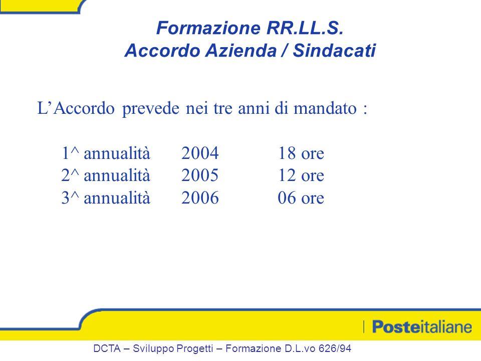 Formazione RR.LL.S.