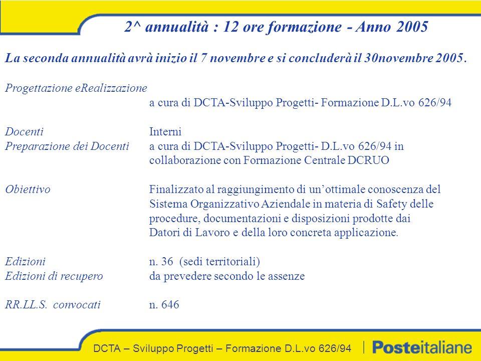 2^ annualità : 12 ore formazione - Anno 2005 DCTA – Sviluppo Progetti – Formazione D.L.vo 626/94 La seconda annualità avrà inizio il 7 novembre e si concluderà il 30novembre 2005.