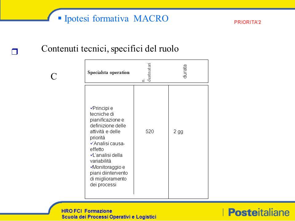 Ipotesi formativa MACRO Contenuti tecnici, specifici del ruolo Specialsta operation n.