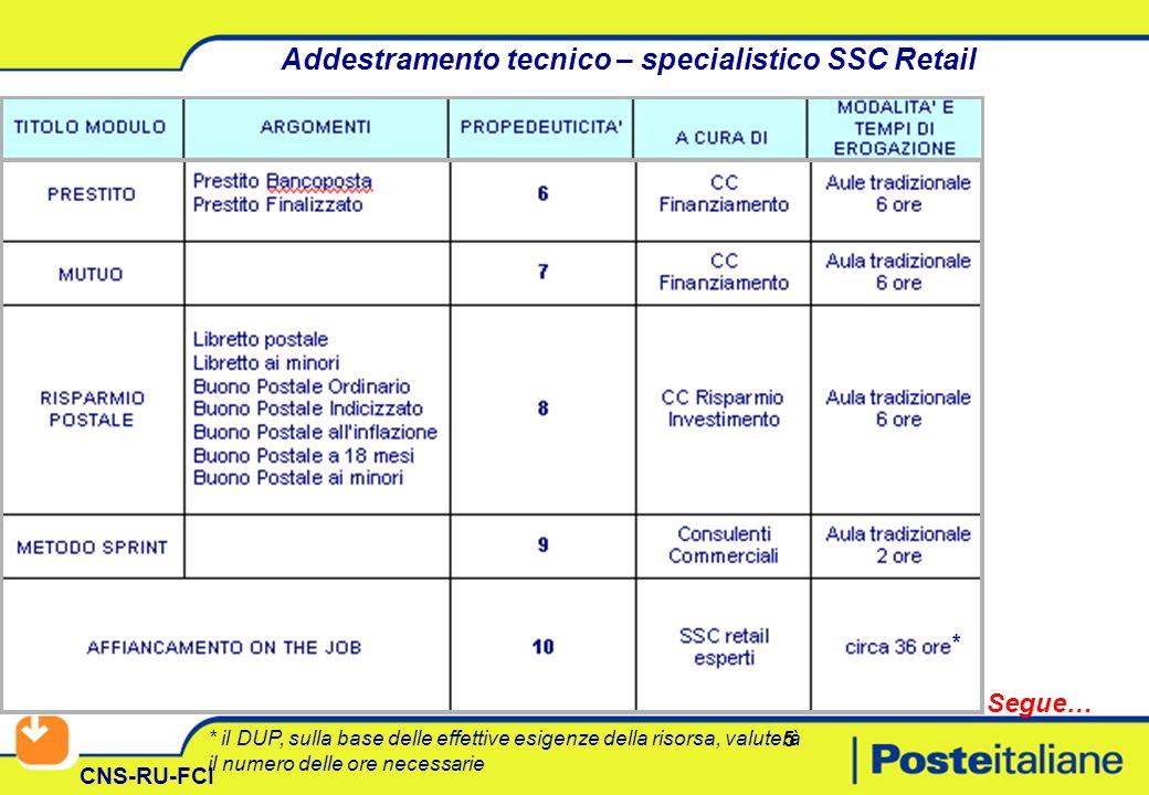 5 CNS-RU-FCI Addestramento tecnico – specialistico SSC Retail * il DUP, sulla base delle effettive esigenze della risorsa, valuterà il numero delle ore necessarie * Segue…