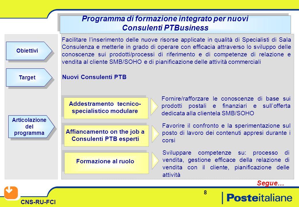 8 CNS-RU-FCI Programma di formazione integrato per nuovi Consulenti PTBusiness Nuovi Consulenti PTB Addestramento tecnico- specialistico modulare Arti