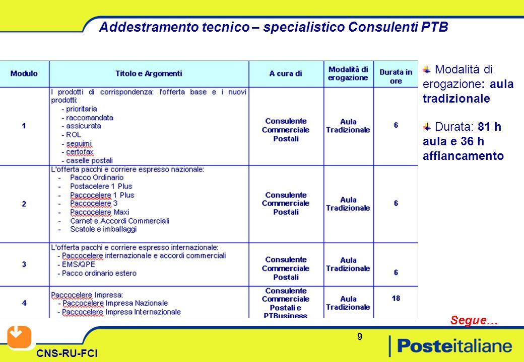 10 CNS-RU-FCI Segue… Addestramento tecnico – specialistico Consulenti PTB