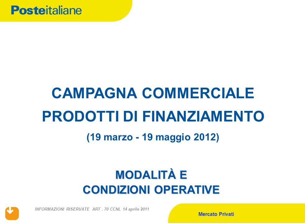 Mercato Privati INFORMAZIONI RISERVATE ART.