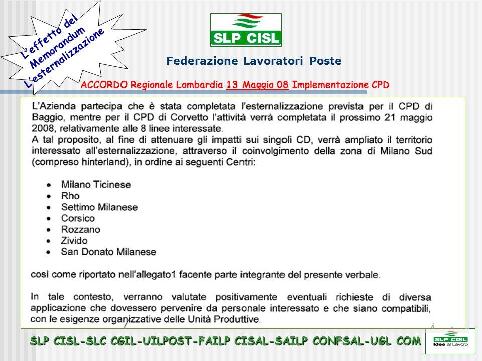 Federazione Lavoratori Poste ACCORDO Regionale Lombardia 13 Maggio 08 Implementazione CPD Leffetto del Memorandum Lesternalizzazione SLP CISL-SLC CGIL-UILPOST-FAILP CISAL-SAILP CONFSAL-UGL COM