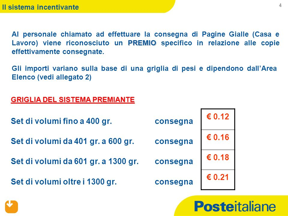 Il sistema incentivante Set di volumi fino a 400 gr.consegna Set di volumi da 401 gr. a 600 gr. consegna Set di volumi da 601 gr. a 1300 gr. consegna