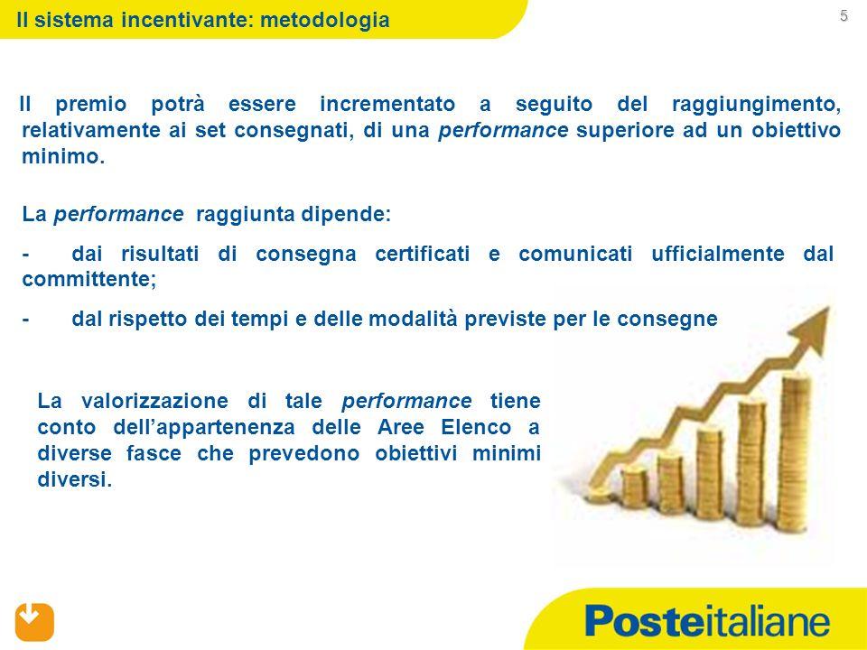 Il premio potrà essere incrementato a seguito del raggiungimento, relativamente ai set consegnati, di una performance superiore ad un obiettivo minimo