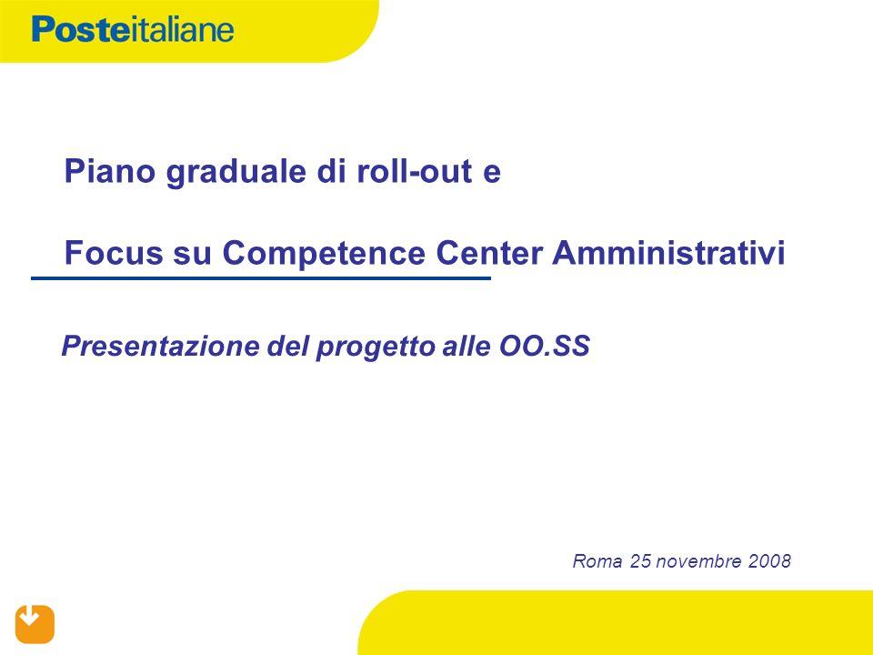 Piano graduale di roll-out e Focus su Competence Center Amministrativi Presentazione del progetto alle OO.SS Roma 25 novembre 2008