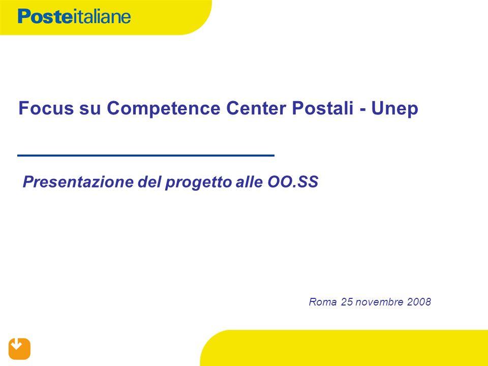 Focus su Competence Center Postali - Unep Presentazione del progetto alle OO.SS Roma 25 novembre 2008