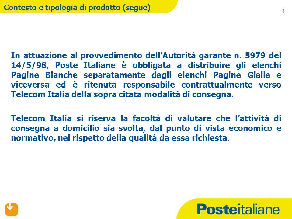 In attuazione al provvedimento dellAutorità garante n. 5979 del 14/5/98, Poste Italiane è obbligata a distribuire gli elenchi Pagine Bianche separatam