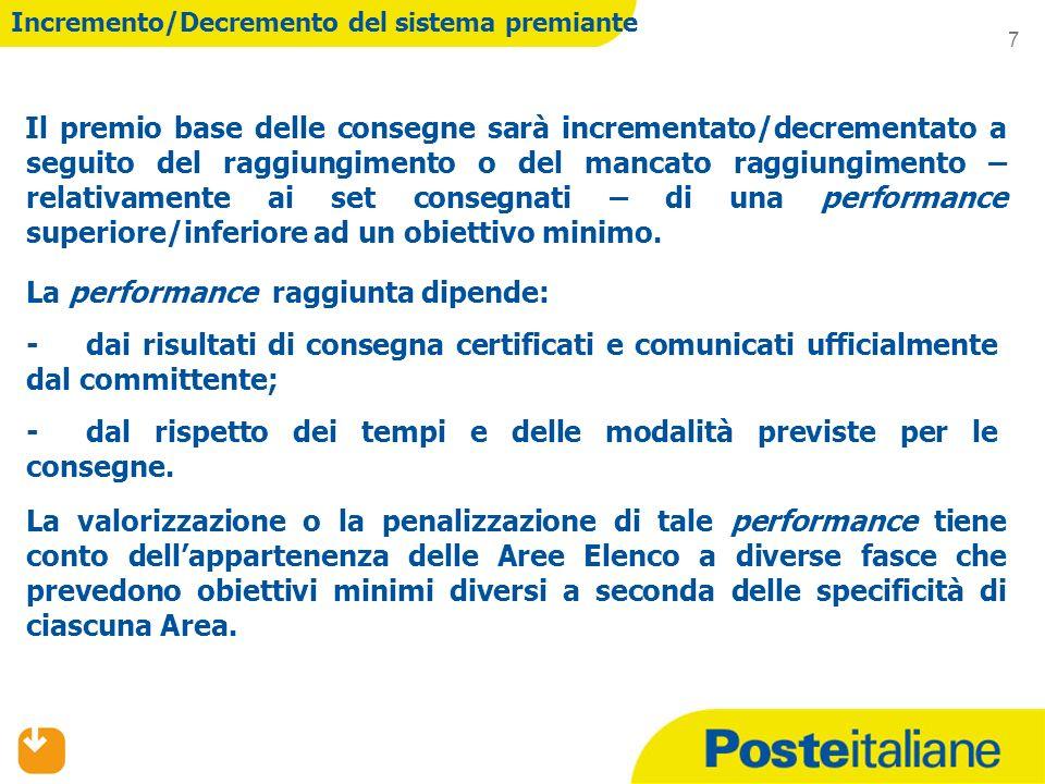 Incremento/Decremento del sistema premiante Il premio base delle consegne sarà incrementato/decrementato a seguito del raggiungimento o del mancato ra