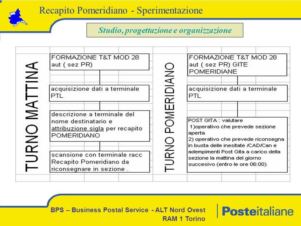 BPS – Business Postal Service - ALT Nord Ovest RAM 1 Torino Recapito Pomeridiano - Sperimentazione Studio, progettazione e organizzazione