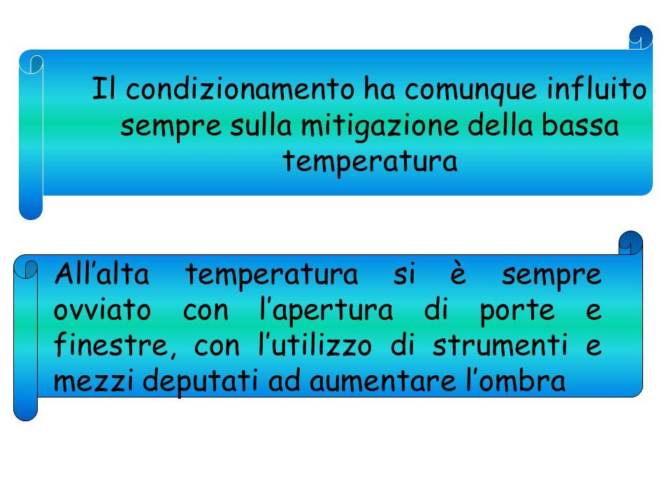 Il condizionamento ha comunque influito sempre sulla mitigazione della bassa temperatura Allalta temperatura si è sempre ovviato con lapertura di port