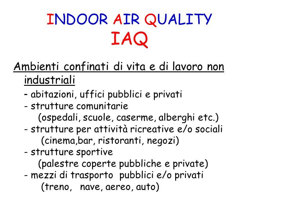 INDOOR AIR QUALITY IAQ Ambienti confinati di vita e di lavoro non industriali - abitazioni, uffici pubblici e privati - strutture comunitarie (ospedal