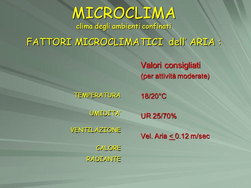 MICROCLIMA clima degli ambienti confinati FATTORI MICROCLIMATICI dell ARIA : TEMPERATURA UMIDITA UMIDITA VENTILAZIONE VENTILAZIONE CALORE RADIANTE CAL