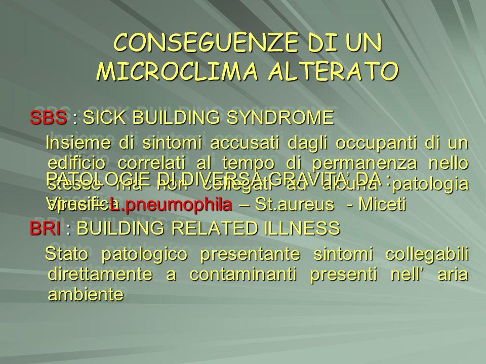 CONSEGUENZE DI UN MICROCLIMA ALTERATO SBS : SICK BUILDING SYNDROME Insieme di sintomi accusati dagli occupanti di un edificio correlati al tempo di pe