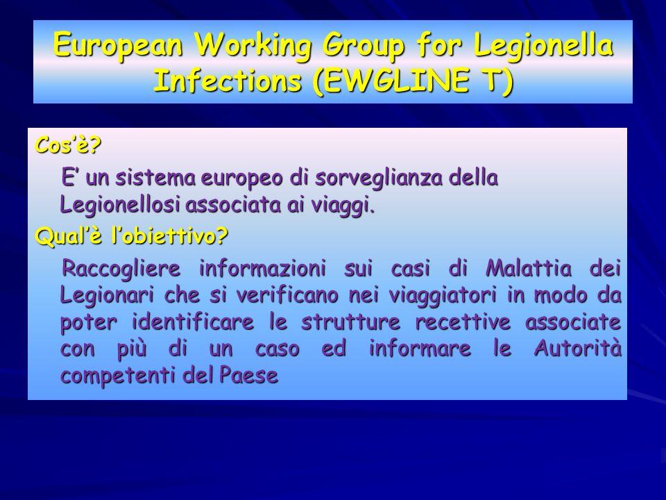European Working Group for Legionella Infections (EWGLINE T) Cosè? E un sistema europeo di sorveglianza della Legionellosi associata ai viaggi. E un s