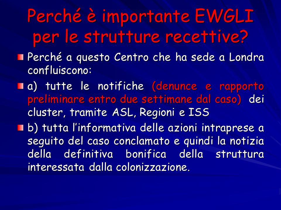 Perché è importante EWGLI per le strutture recettive? Perché a questo Centro che ha sede a Londra confluiscono: a) tutte le notifiche (denunce e rappo