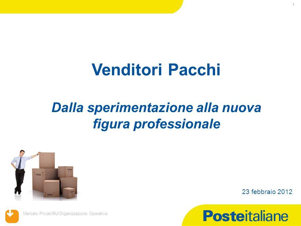 Mercato Privati/RU/Organizzazione Operativa 1 23 febbraio 2012 Venditori Pacchi Dalla sperimentazione alla nuova figura professionale