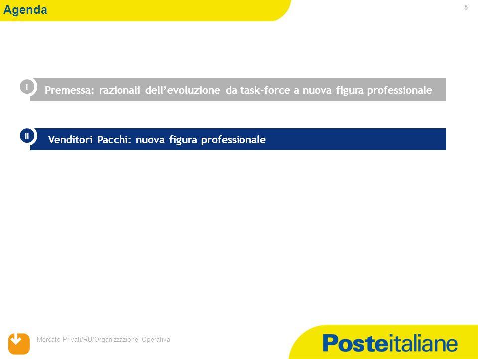 Mercato Privati/RU/Organizzazione Operativa 5 Agenda Venditori Pacchi: nuova figura professionale II Premessa: razionali dellevoluzione da task-force a nuova figura professionale I