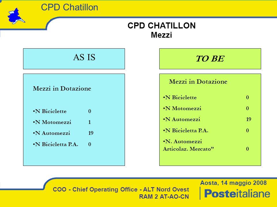 CPD CHATILLON Mezzi Mezzi in Dotazione N Biciclette0 N Motomezzi1 N Automezzi19 N Bicicletta P.A.0 Mezzi in Dotazione N Biciclette0 N Motomezzi0 N Aut