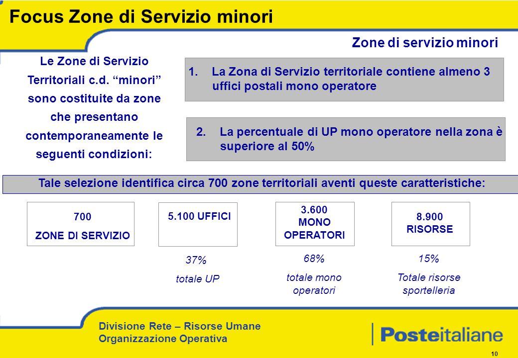 Divisione Rete – Risorse Umane Organizzazione Operativa 10 Zone di servizio minori Le Zone di Servizio Territoriali c.d.