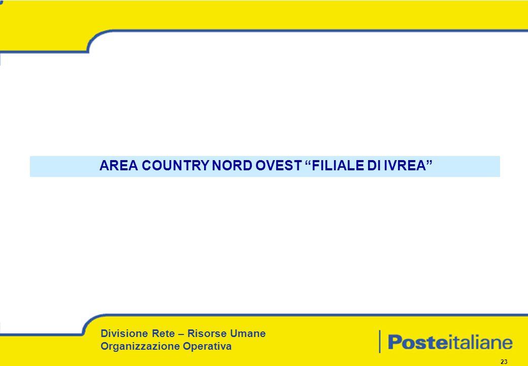 Divisione Rete – Risorse Umane Organizzazione Operativa 23 AREA COUNTRY NORD OVEST FILIALE DI IVREA