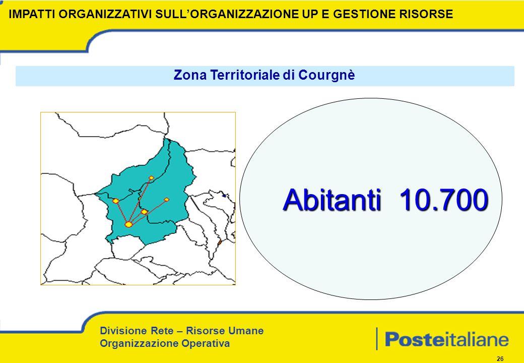 Divisione Rete – Risorse Umane Organizzazione Operativa 26 Abitanti 10.700 Zona Territoriale di Courgnè IMPATTI ORGANIZZATIVI SULLORGANIZZAZIONE UP E GESTIONE RISORSE