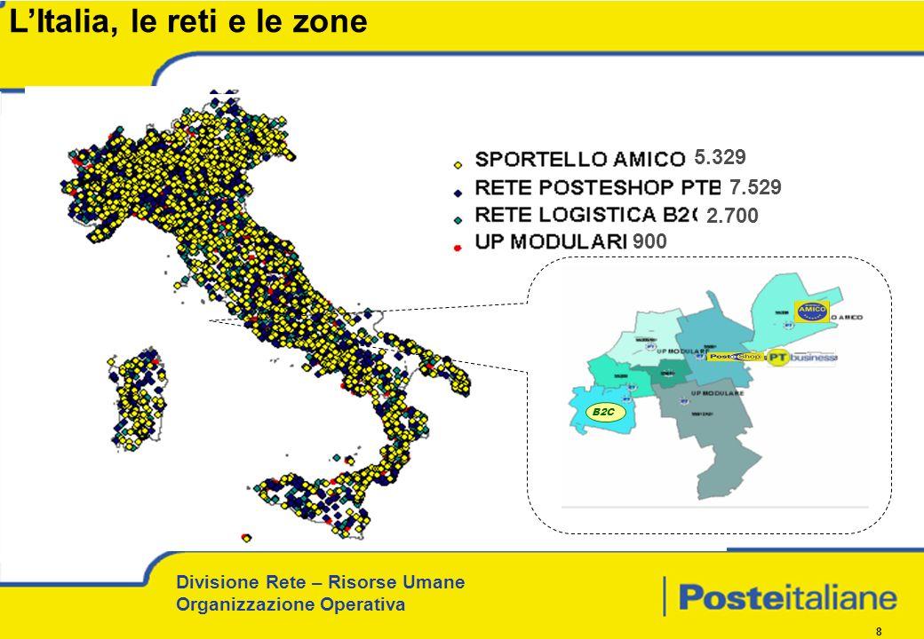 Divisione Rete – Risorse Umane Organizzazione Operativa 8 LItalia, le reti e le zone 900 2.700 7.529 2.700 900 2.700 7.529 5.329 B2C