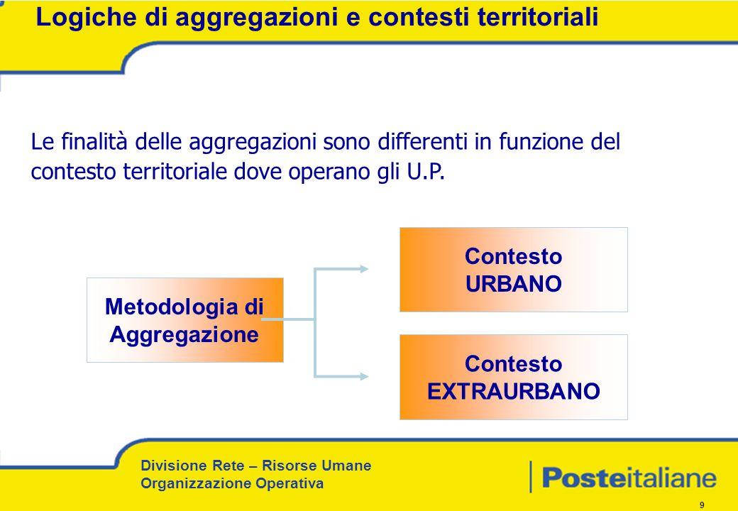 Divisione Rete – Risorse Umane Organizzazione Operativa 9 Le finalità delle aggregazioni sono differenti in funzione del contesto territoriale dove operano gli U.P.