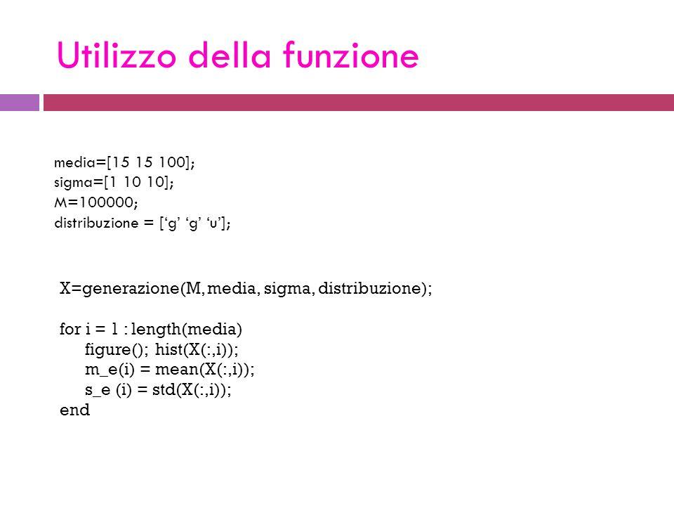 Utilizzo della funzione X=generazione(M, media, sigma, distribuzione); for i = 1 : length(media) figure(); hist(X(:,i)); m_e(i) = mean(X(:,i)); s_e (i) = std(X(:,i)); end media=[15 15 100]; sigma=[1 10 10]; M=100000; distribuzione = [g g u];