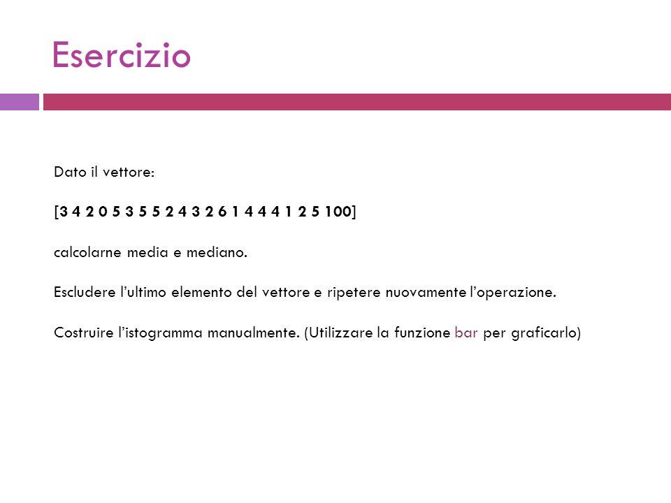 Esercizio Dato il vettore: [3 4 2 0 5 3 5 5 2 4 3 2 6 1 4 4 4 1 2 5 100] calcolarne media e mediano.