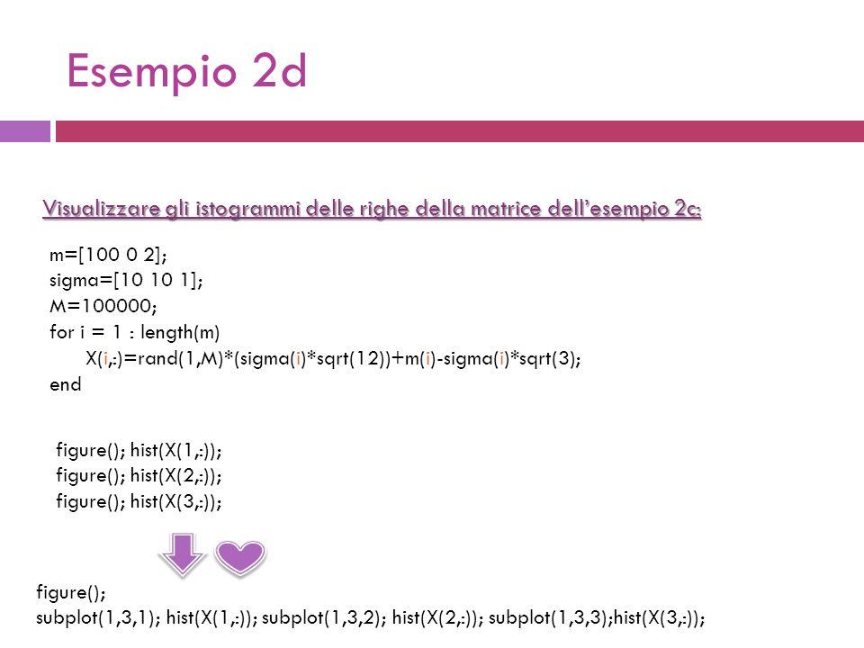 Esempio 2d m=[100 0 2]; sigma=[10 10 1]; M=100000; for i = 1 : length(m) X(i,:)=rand(1,M)*(sigma(i)*sqrt(12))+m(i)-sigma(i)*sqrt(3); end Visualizzare gli istogrammi delle righe della matrice dellesempio 2c: figure(); hist(X(1,:)); figure(); hist(X(2,:)); figure(); hist(X(3,:)); figure(); subplot(1,3,1); hist(X(1,:)); subplot(1,3,2); hist(X(2,:)); subplot(1,3,3);hist(X(3,:));