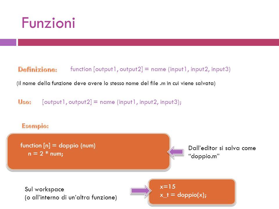 Funzioni function [output1, output2] = name (input1, input2, input3) (il nome della funzione deve avere lo stesso nome del file.m in cui viene salvata) [output1, output2] = name (input1, input2, input3); function [n] = doppio (num) n = 2 * num; x=15 x_t = doppio(x); Dalleditor si salva come doppio.m Sul workspace (o allinterno di unaltra funzione)
