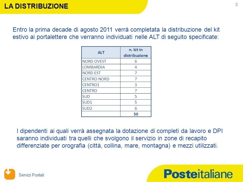 09/02/2014 Servizi Postali PREMESSA 1 E in fase di start up la sperimentazione sul territorio di una fornitura di 50 kit completi estivi ed invernali