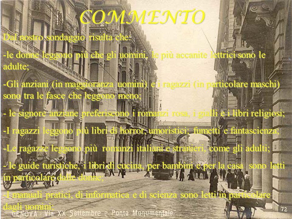GENERI DI LIBRI LETTI Liguria e Italia sono dati dellIstat Liguria e Italia sono dati dellIstat.