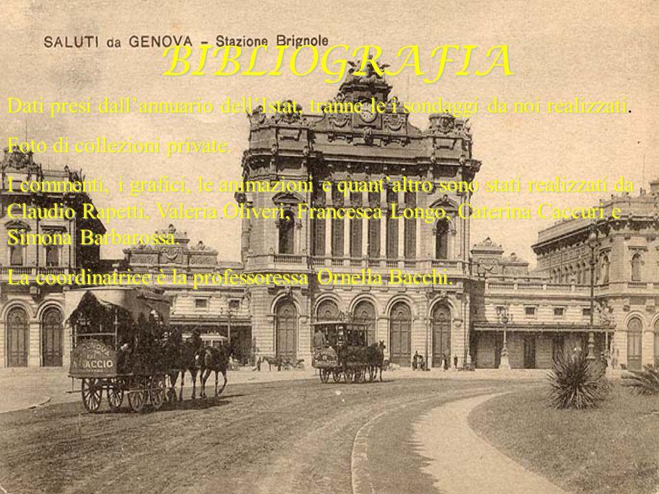 COMMENTO Dal nostro sondaggio risulta che: - Le persone che sanno di più che Genova sarà Capitale della Cultura nel 2004 sono gli svizzeri, i meno inf