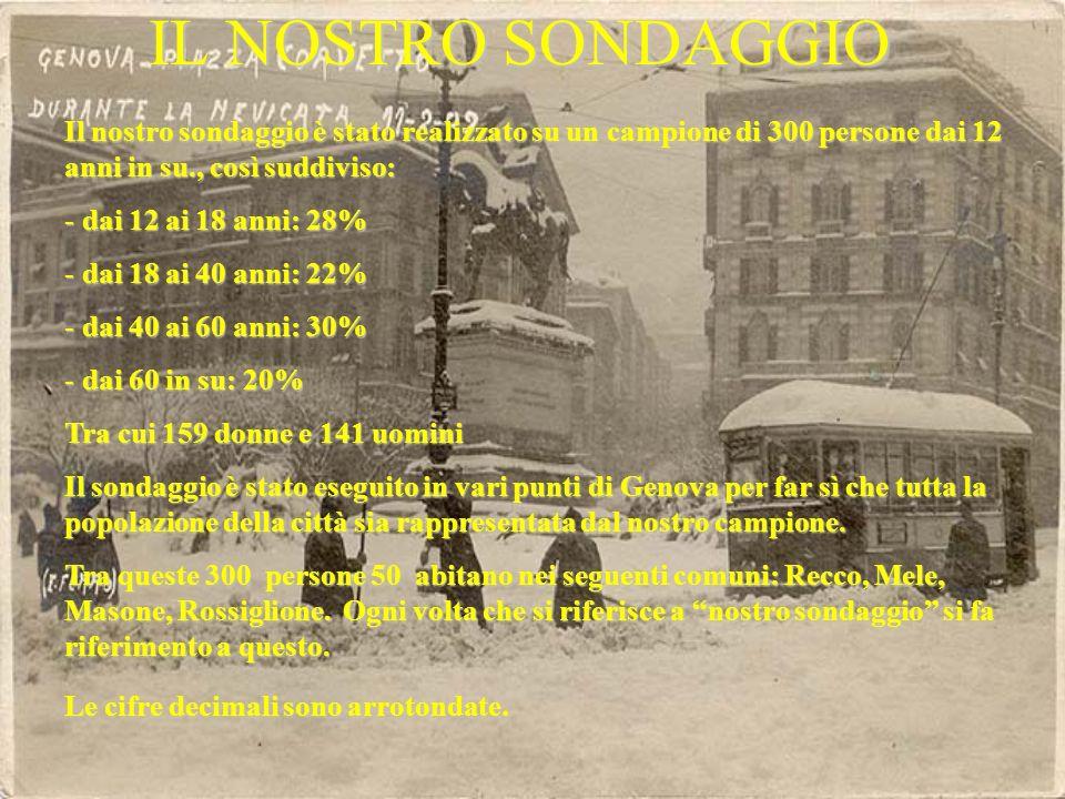 PREMESSA Questo lavoro è basato suo due sondaggi da noi realizzati:uno su un campione di 300 residenti nella Provincia di Genova, laltro su un campion