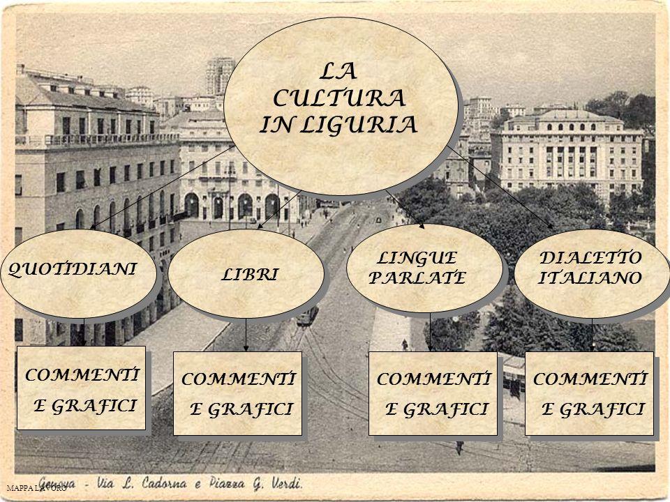 LINGUE PARLATE Liguria e Italia sono dati dellIstat.