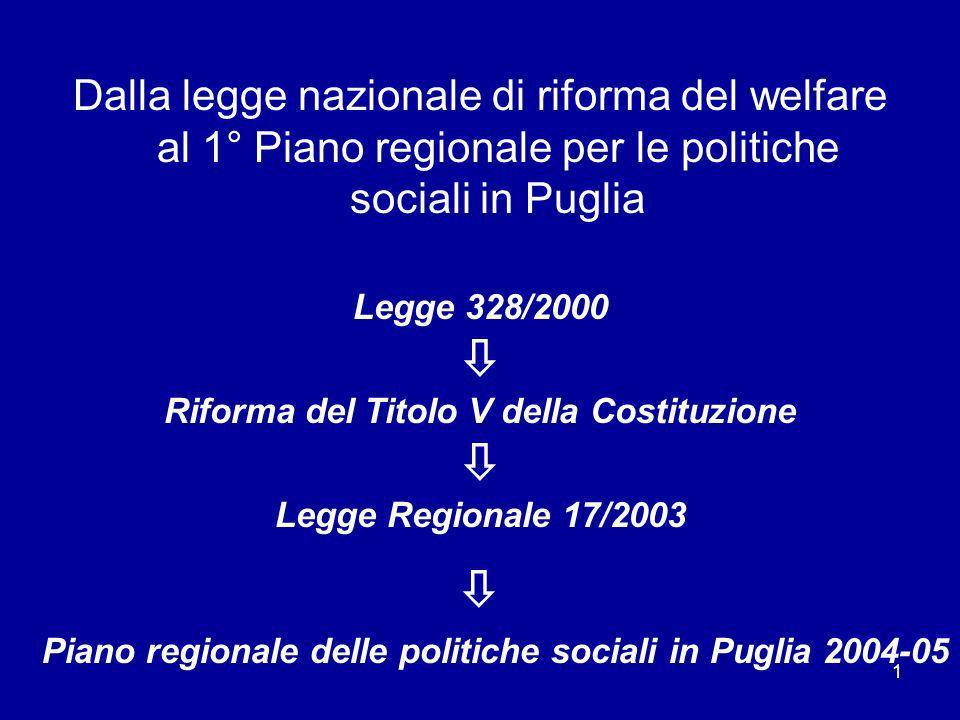 1 Dalla legge nazionale di riforma del welfare al 1° Piano regionale per le politiche sociali in Puglia Legge 328/2000 Riforma del Titolo V della Cost