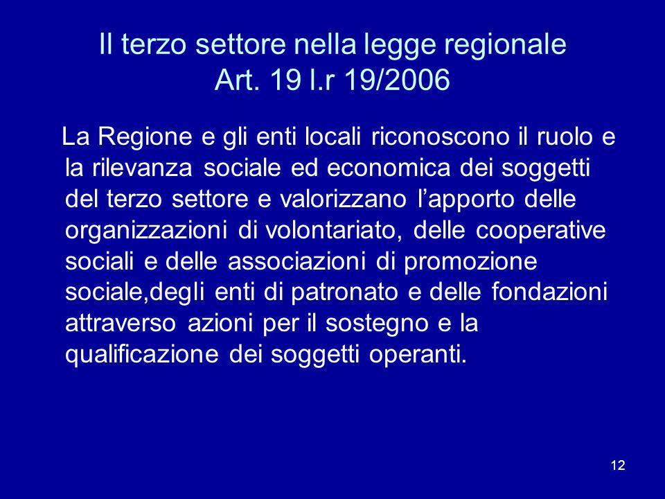 12 Il terzo settore nella legge regionale Art. 19 l.r 19/2006 La Regione e gli enti locali riconoscono il ruolo e la rilevanza sociale ed economica de