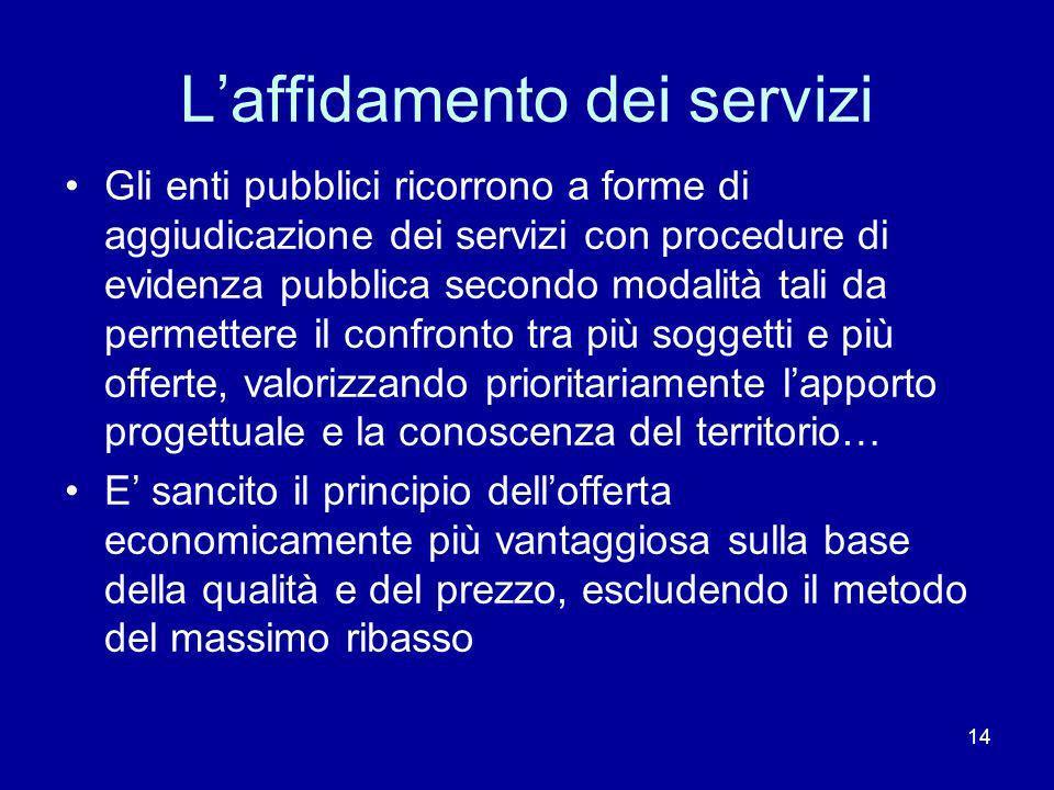 14 Laffidamento dei servizi Gli enti pubblici ricorrono a forme di aggiudicazione dei servizi con procedure di evidenza pubblica secondo modalità tali