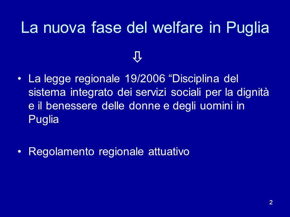 2 La nuova fase del welfare in Puglia La legge regionale 19/2006 Disciplina del sistema integrato dei servizi sociali per la dignità e il benessere de
